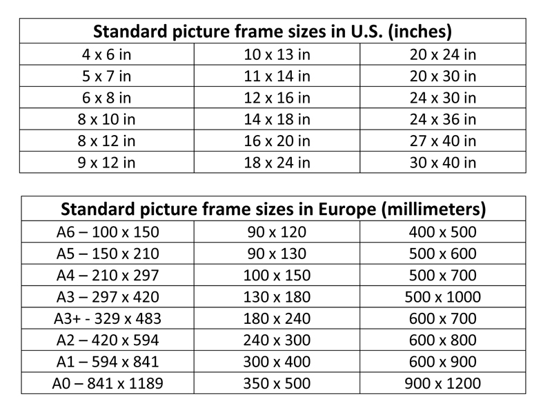 How To Choose The Right Frame Size For Your Wall Art